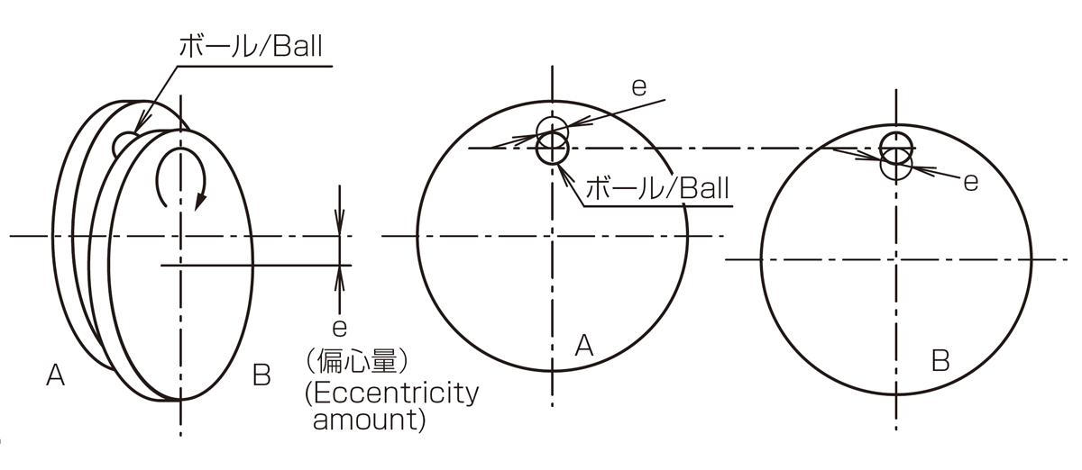 ボール減速機の原理 参考図1