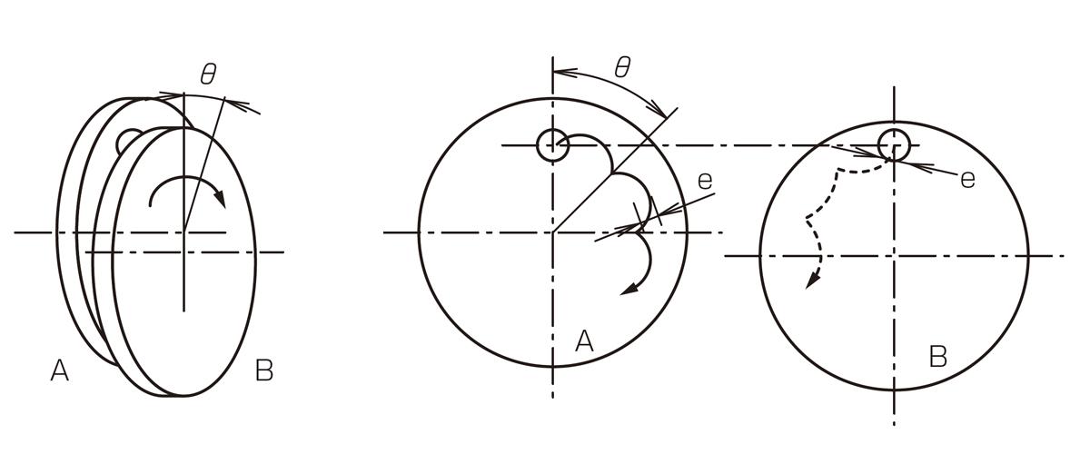ボール減速機の原理 参考図2